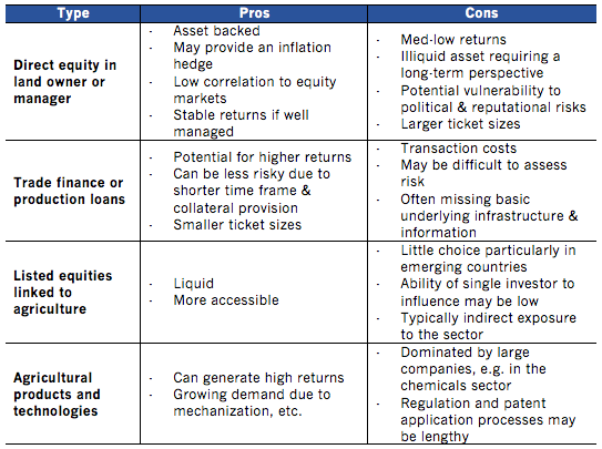 investment_types